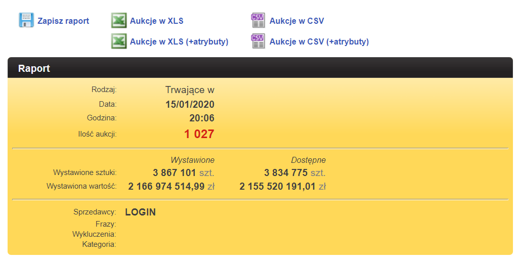 Jak Analizowac Konkurencje Na Allegro Raporty Allegro Vsprint Pl
