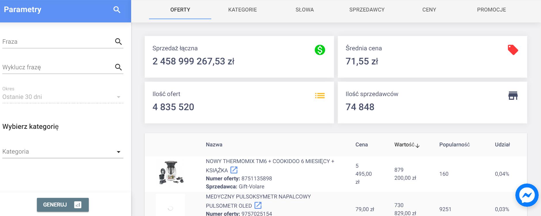 Alternatywa Dla Tradewatch Raporty I Monitoring Ofert Allegro Vsprint Pl
